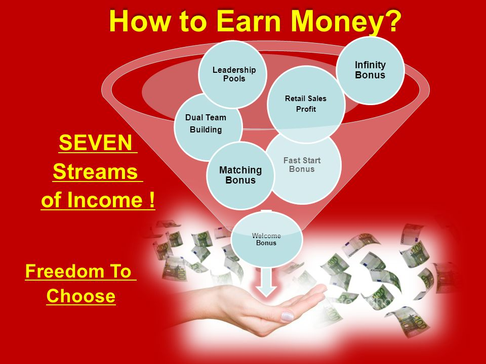 How to Earn Money. Fast Start Bonus Retail Sales Profit Welcome Bonus SEVEN Streams of Income .