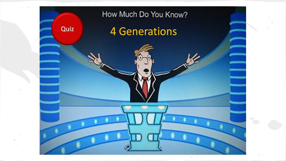 Managing Generations Successfully 1.Talk about generations 2.Ask about someone's needs and preferences 3.Give out different options 4.Learn about preferences, be flexible, & personalize style 5.Build on your strengths 6.Pursue different perspectives