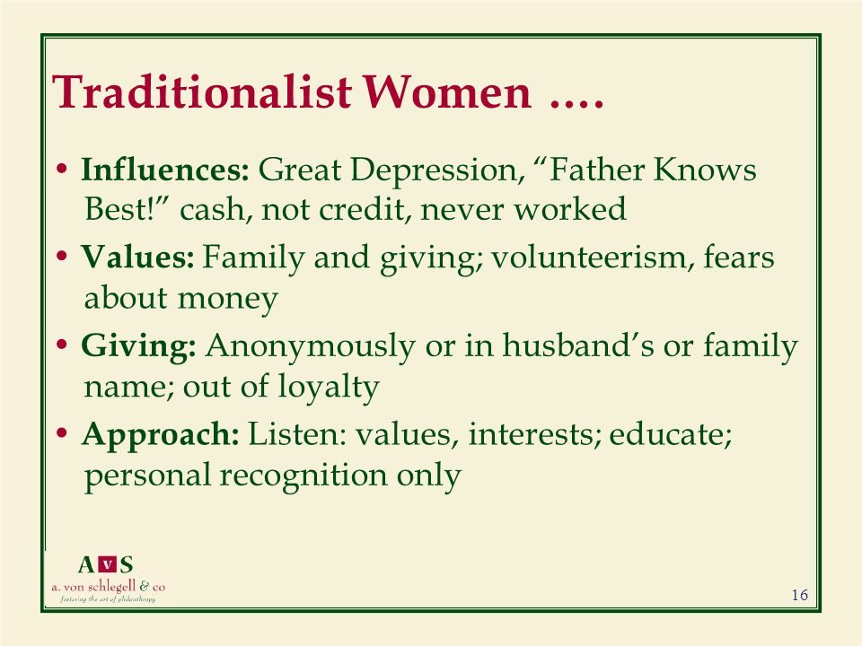 Traditionalist Women ….