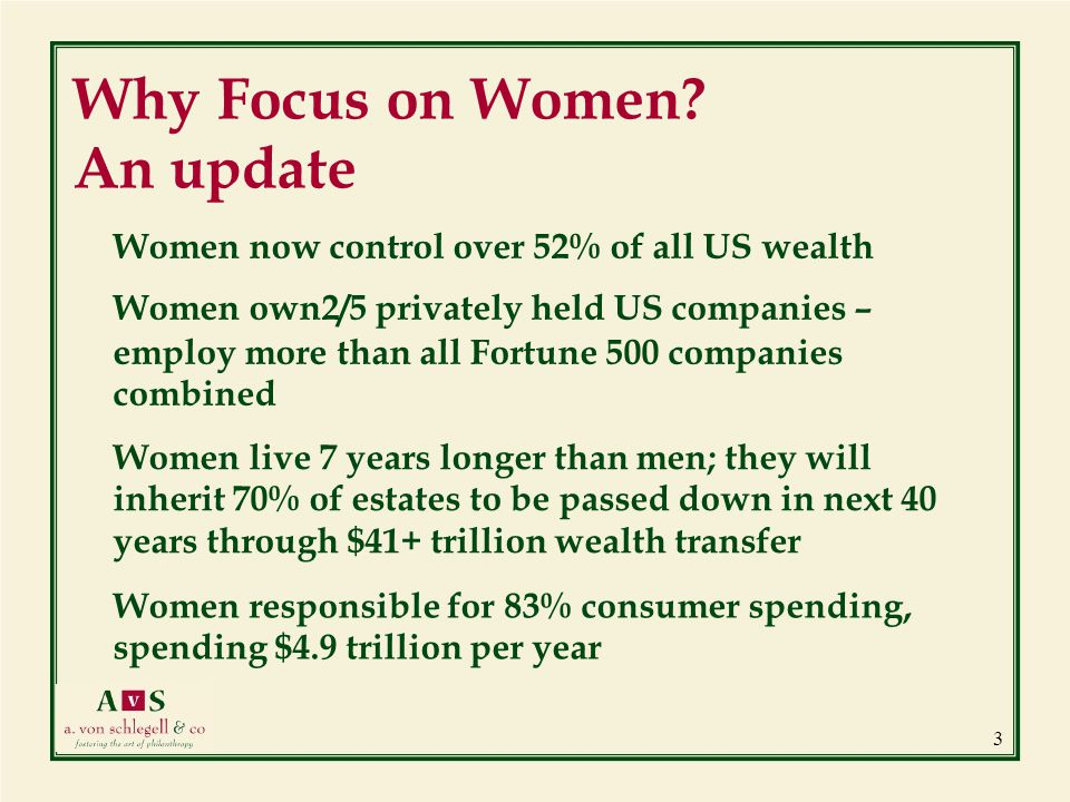 Why Focus on Women.