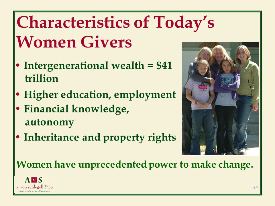 Characteristics of Today's Women Givers Intergenerational wealth = $41 trillion Higher education, employment Financial knowledge, autonomy Inheritance and property rights Women have unprecedented power to make change.