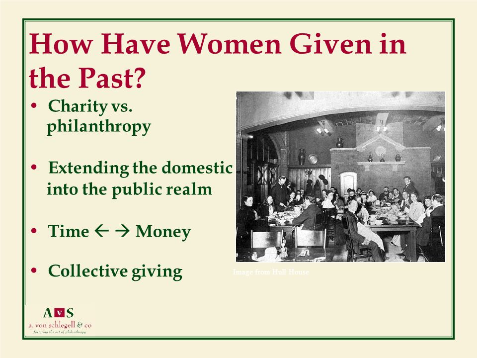 How Have Women Given in the Past. Charity vs.