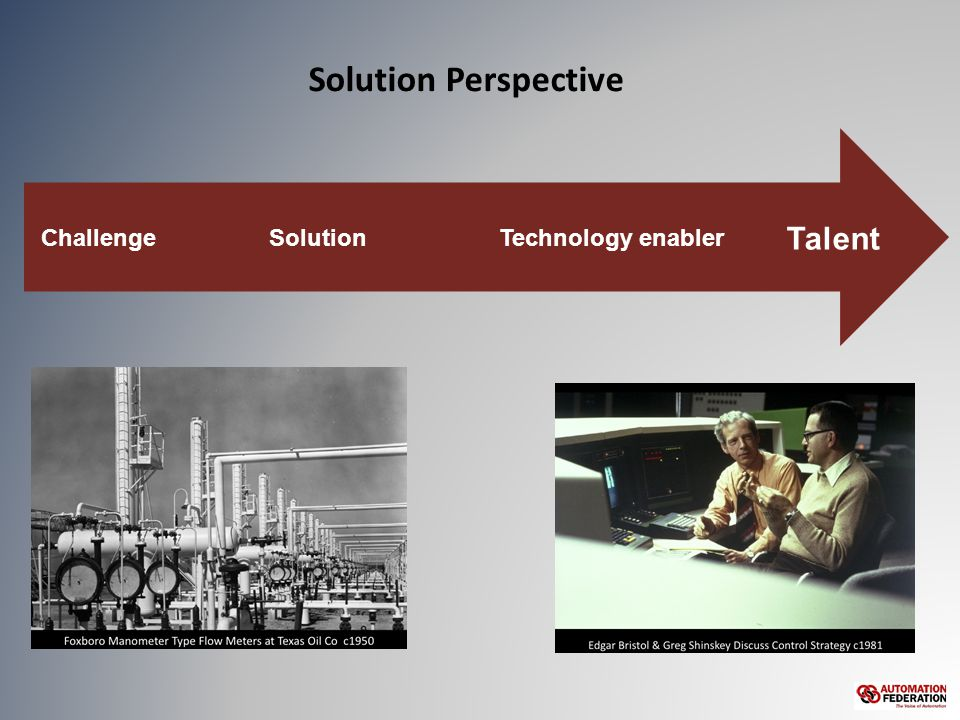 Solution Perspective ChallengeSolutionTechnology enabler Talent