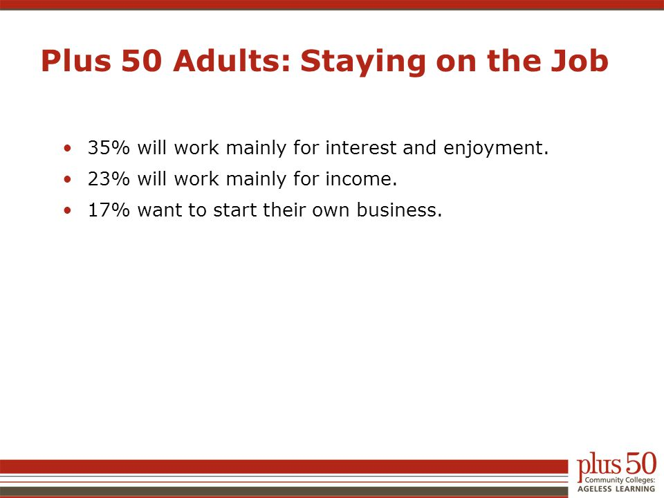 35% will work mainly for interest and enjoyment. 23% will work mainly for income.