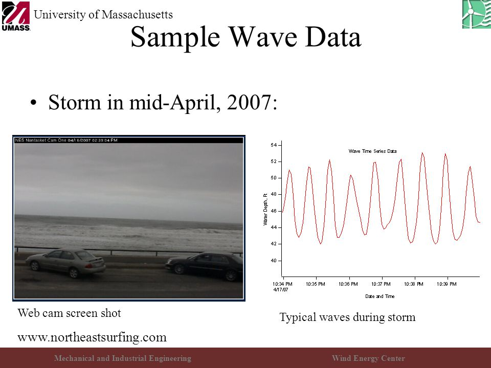 Mechanical and Industrial EngineeringWind Energy Center University of Massachusetts Sample Wave Data Storm in mid-April, 2007: Web cam screen shot www.northeastsurfing.com Typical waves during storm