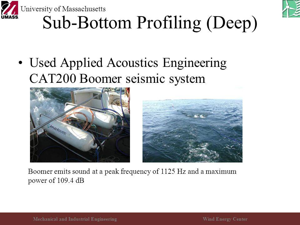 Mechanical and Industrial EngineeringWind Energy Center University of Massachusetts Sub-Bottom Profiling (Deep) Used Applied Acoustics Engineering CAT