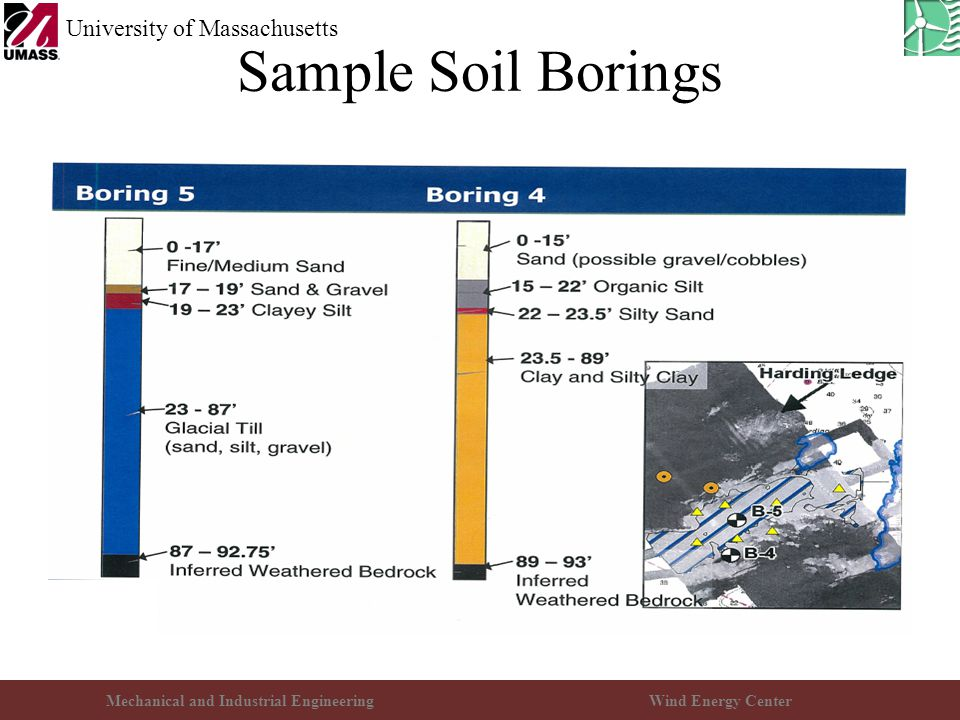 Mechanical and Industrial EngineeringWind Energy Center University of Massachusetts Sample Soil Borings
