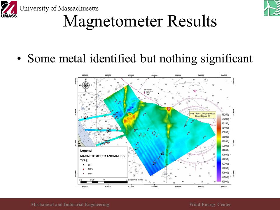 Mechanical and Industrial EngineeringWind Energy Center University of Massachusetts Magnetometer Results Some metal identified but nothing significant