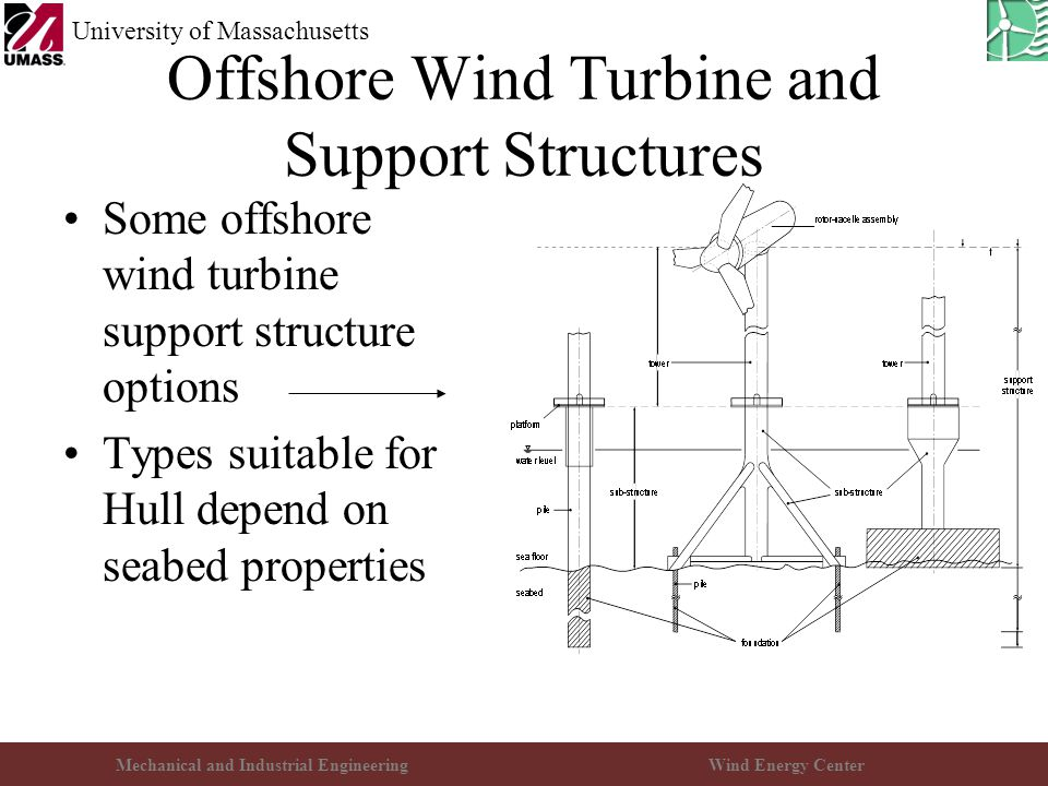 Mechanical and Industrial EngineeringWind Energy Center University of Massachusetts Offshore Wind Turbine and Support Structures Some offshore wind turbine support structure options Types suitable for Hull depend on seabed properties