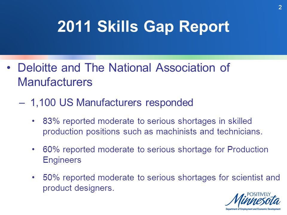 2011 Skills Gap Report Deloitte and The National Association of Manufacturers –1,100 US Manufacturers responded 83% reported moderate to serious shortages in skilled production positions such as machinists and technicians.
