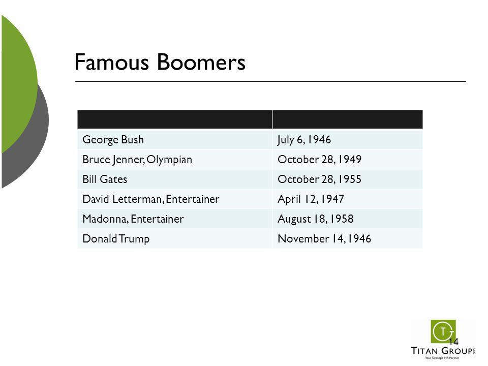 Famous Boomers George BushJuly 6, 1946 Bruce Jenner, OlympianOctober 28, 1949 Bill GatesOctober 28, 1955 David Letterman, EntertainerApril 12, 1947 Ma