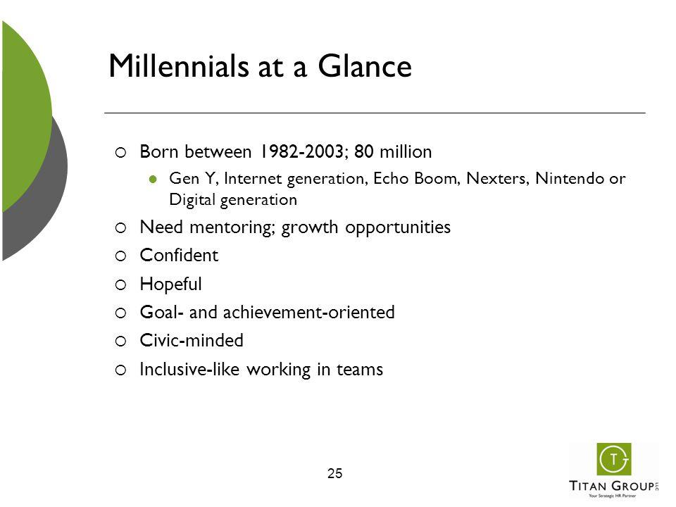 Millennials at a Glance  Born between 1982-2003; 80 million Gen Y, Internet generation, Echo Boom, Nexters, Nintendo or Digital generation  Need men