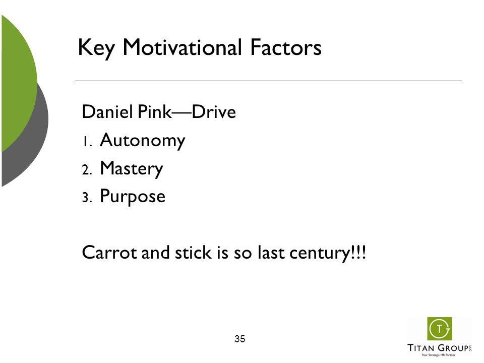 Key Motivational Factors Daniel Pink—Drive 1. Autonomy 2. Mastery 3. Purpose Carrot and stick is so last century!!! 35