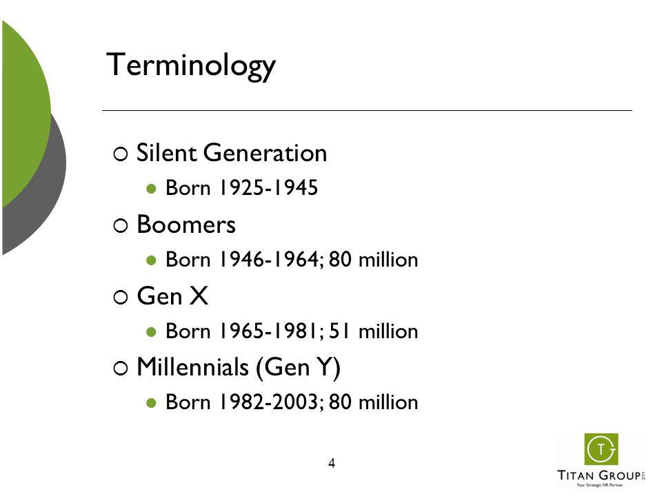 Terminology  Silent Generation Born 1925-1945  Boomers Born 1946-1964; 80 million  Gen X Born 1965-1981; 51 million  Millennials (Gen Y) Born 1982