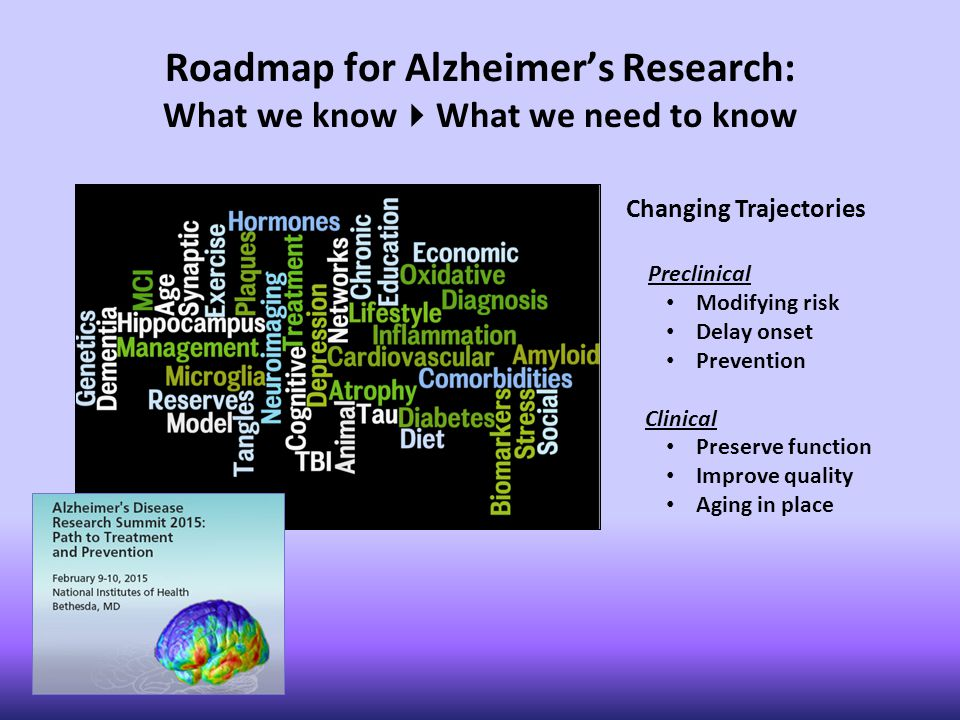 Roadmap for Alzheimer's Research: What we know  What we need to know Changing Trajectories Preclinical Modifying risk Delay onset Prevention Clinical Preserve function Improve quality Aging in place