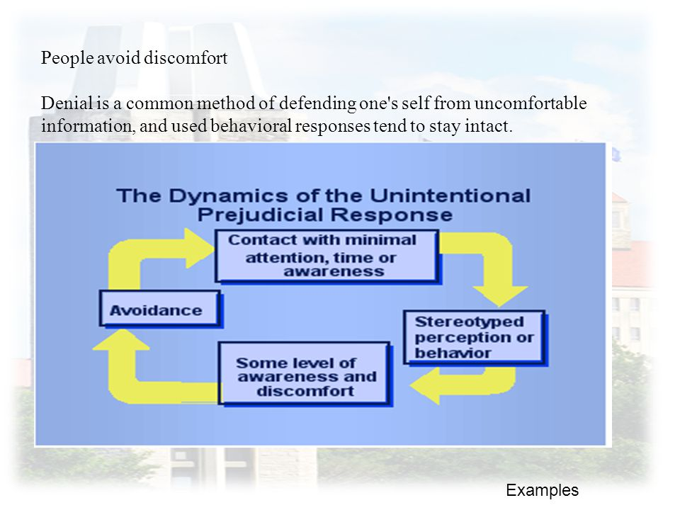People avoid discomfort Denial is a common method of defending one's self from uncomfortable information, and used behavioral responses tend to stay i