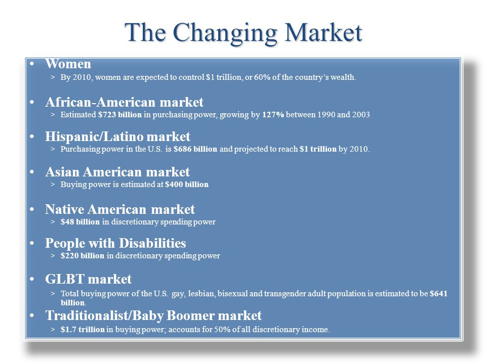 The Changing Market Women > By 2010, women are expected to control $1 trillion, or 60% of the country's wealth. African-American market > Estimated $7