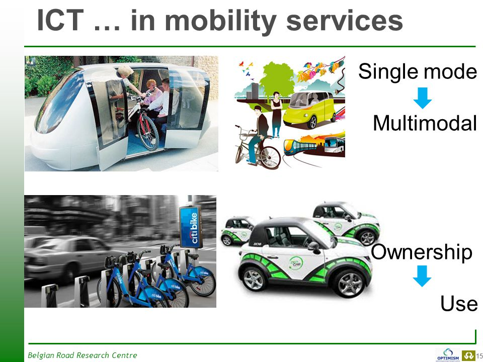 15 Belgian Road Research Centre Single mode Multimodal ICT … in mobility services Ownership Use