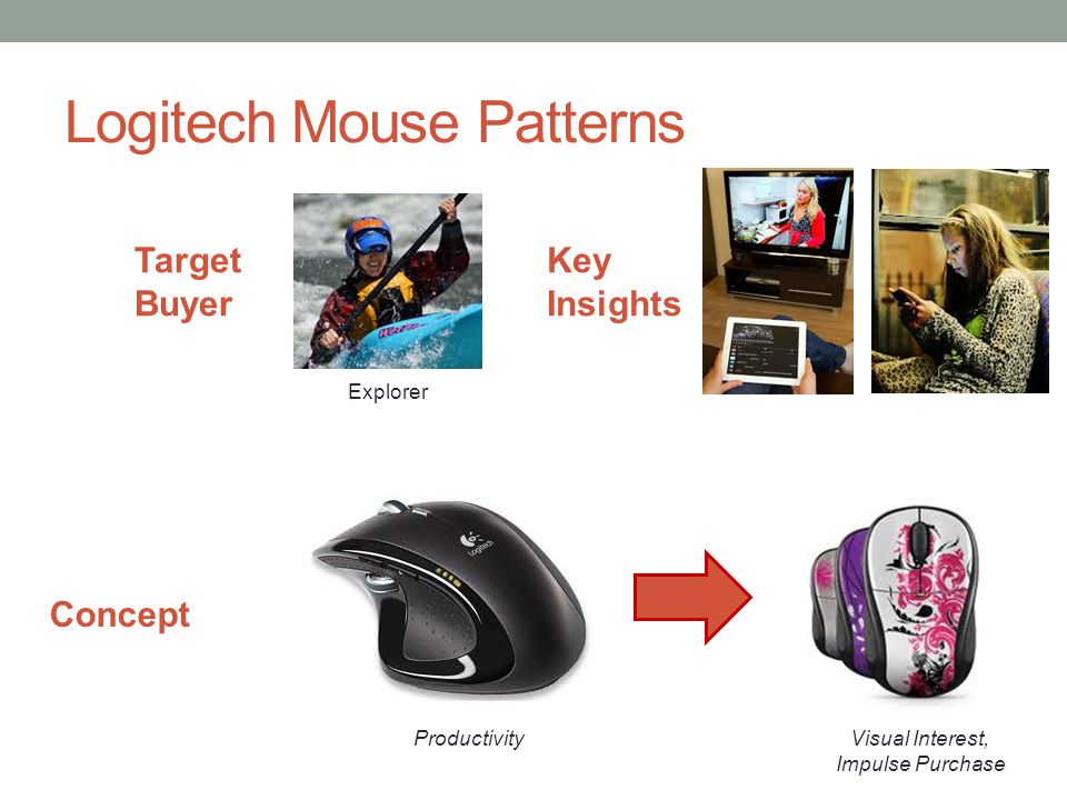 Logitech Mouse Patterns Target Buyer Key Insights Explorer Concept ProductivityVisual Interest, Impulse Purchase
