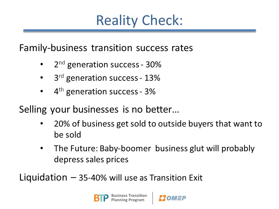 Reality Check: Family-business transition success rates 2 nd generation success - 30% 3 rd generation success - 13% 4 th generation success - 3% Selli