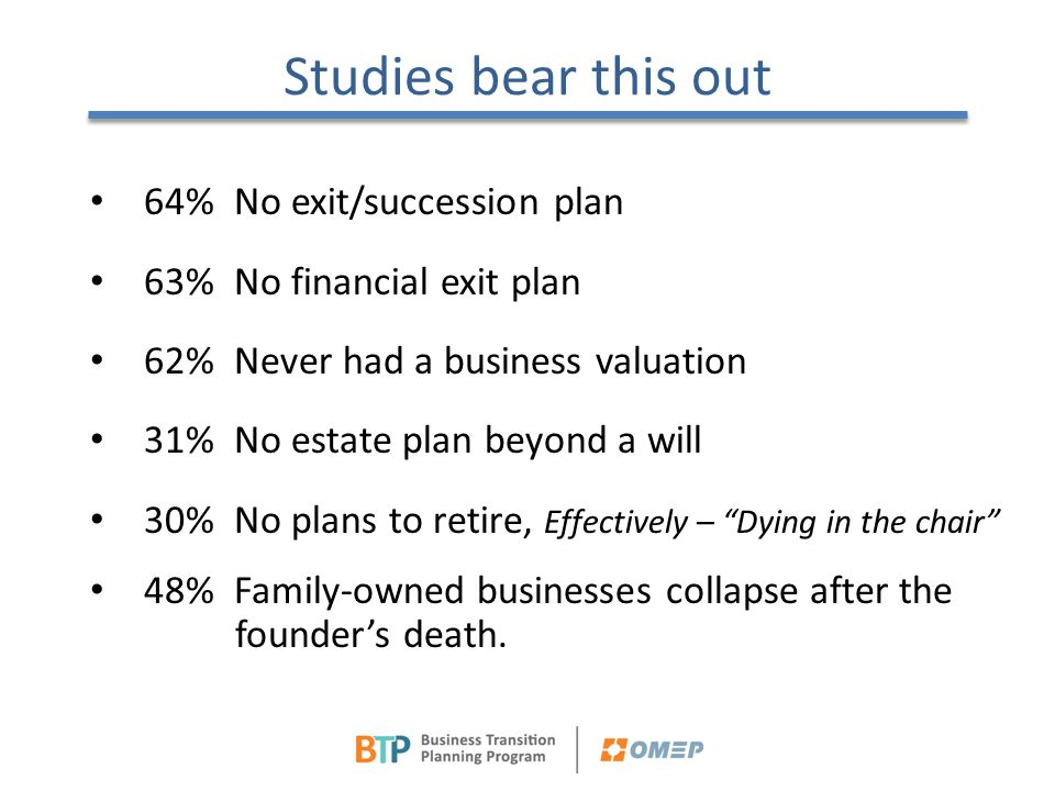 Studies bear this out 64% No exit/succession plan 63% No financial exit plan 62% Never had a business valuation 31% No estate plan beyond a will 30% N