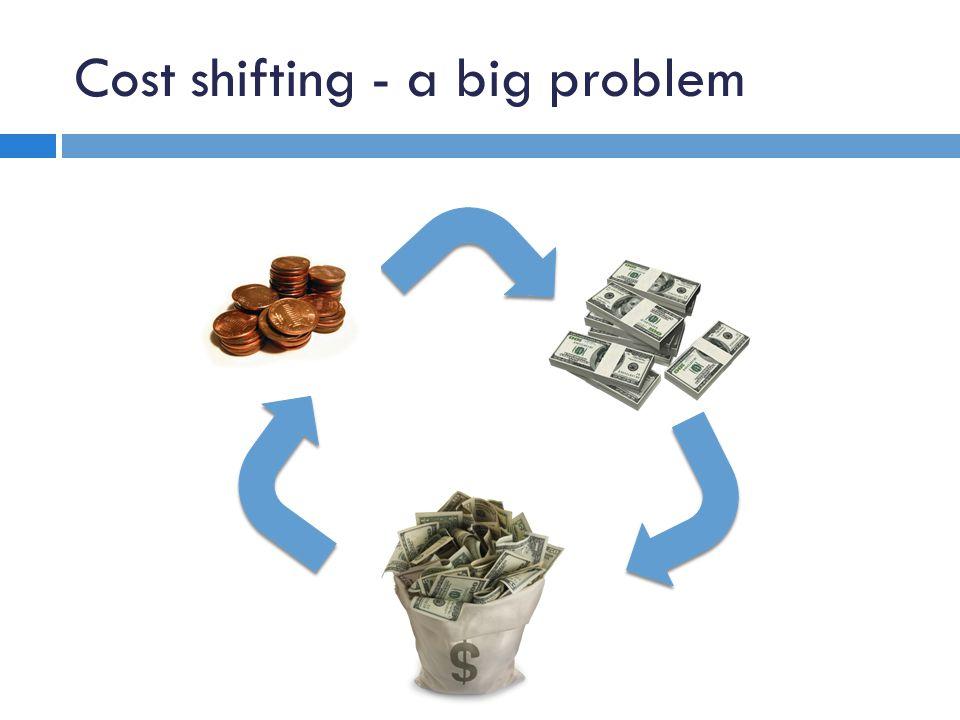 Cost shifting - a big problem