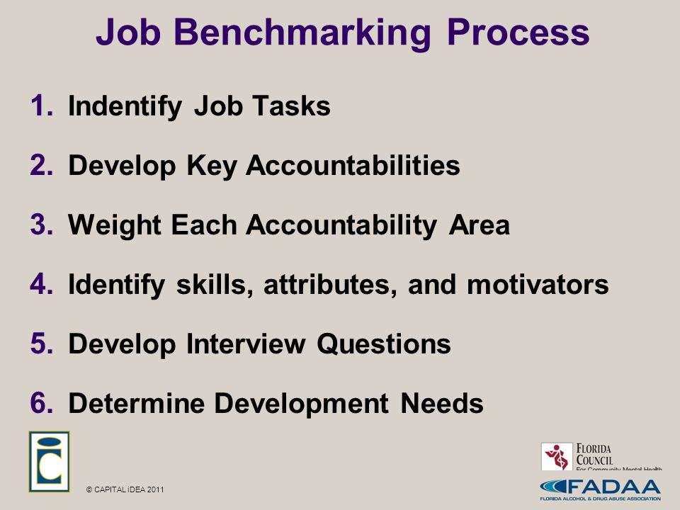 © CAPITAL iDEA 2011 Job Benchmarking Process 1. Indentify Job Tasks 2.