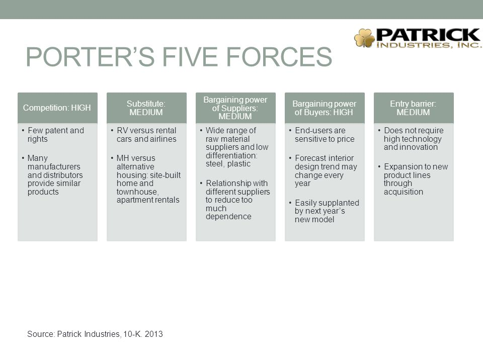 PORTER'S FIVE FORCES Competition: HIGH Few patent and rights Many manufacturers and distributors provide similar products Substitute: MEDIUM RV versus rental cars and airlines MH versus alternative housing: site-built home and townhouse, apartment rentals Bargaining power of Suppliers: MEDIUM Wide range of raw material suppliers and low differentiation: steel, plastic Relationship with different suppliers to reduce too much dependence Bargaining power of Buyers: HIGH End-users are sensitive to price Forecast interior design trend may change every year Easily supplanted by next year's new model Entry barrier: MEDIUM Does not require high technology and innovation Expansion to new product lines through acquisition Source: Patrick Industries, 10-K.