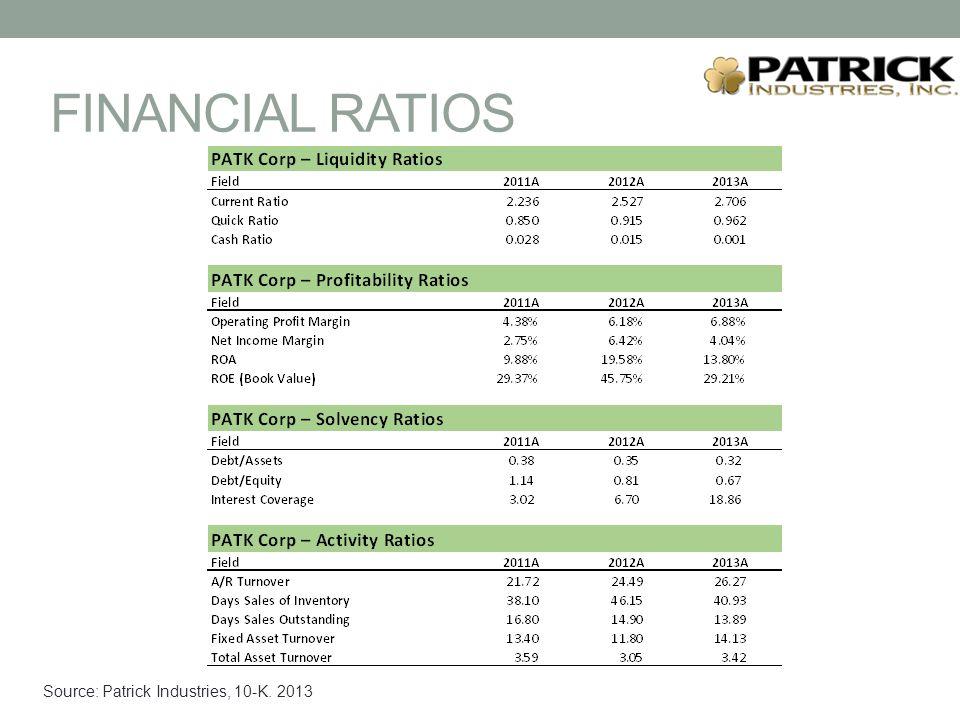 Source: Patrick Industries, 10-K. 2013 FINANCIAL RATIOS