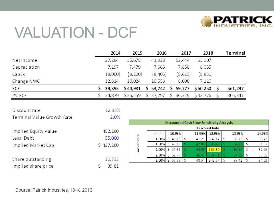 Source: Patrick Industries, 10-K. 2013 VALUATION - DCF