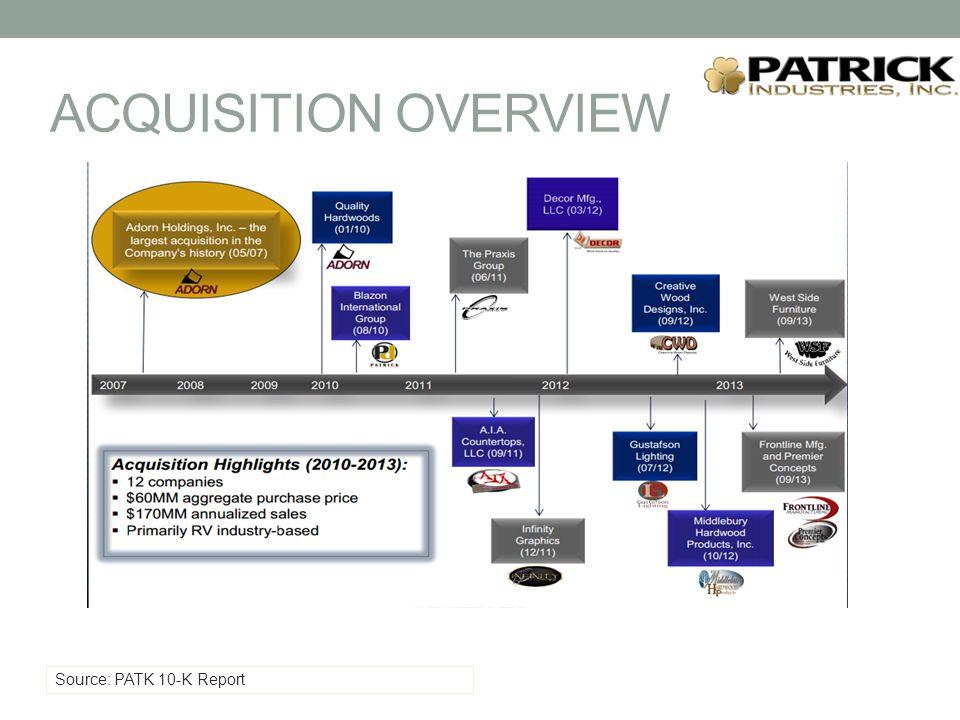 Source: PATK 10-K Report ACQUISITION OVERVIEW
