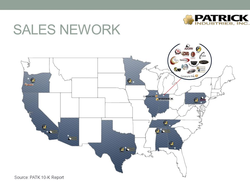 Source: PATK 10-K Report SALES NEWORK