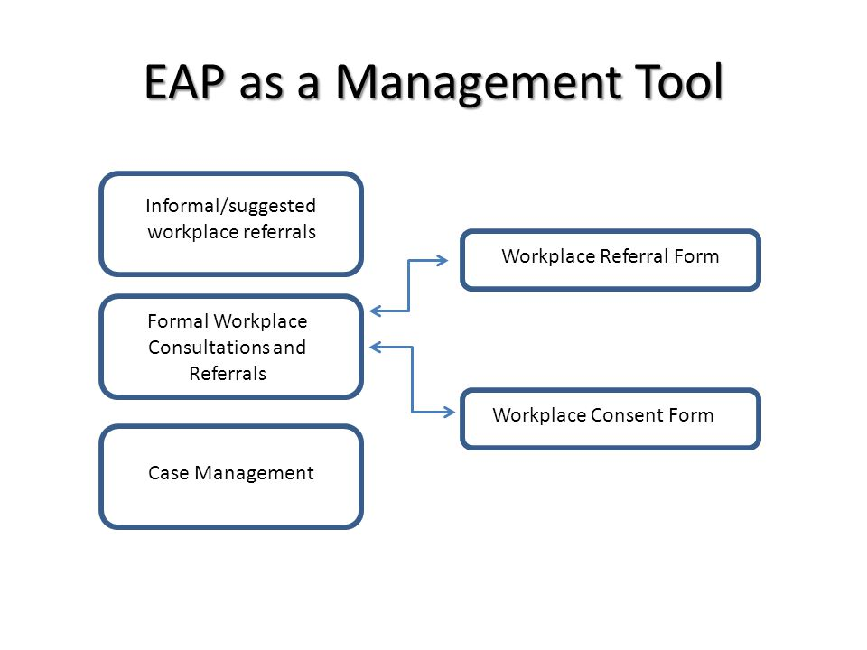 EAP as a Management Tool Informal/suggested workplace referrals Formal Workplace Consultations and Referrals Case Management Workplace Referral Form W