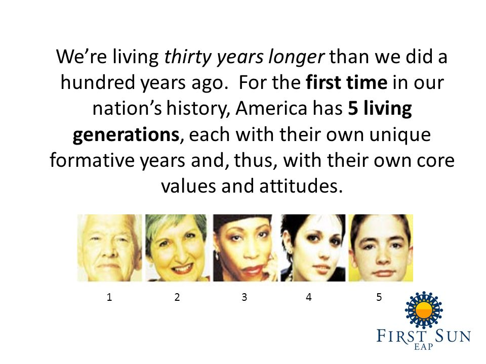 We're living thirty years longer than we did a hundred years ago.
