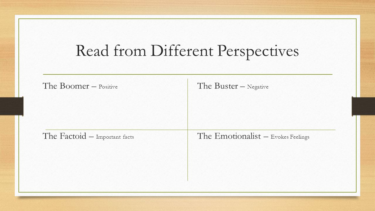 Read from Different Perspectives The Boomer – Positive The Buster – Negative The Factoid – Important facts The Emotionalist – Evokes Feelings