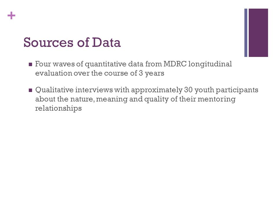 + Sources of Data Four waves of quantitative data from MDRC longitudinal evaluation over the course of 3 years Qualitative interviews with approximately 30 youth participants about the nature, meaning and quality of their mentoring relationships