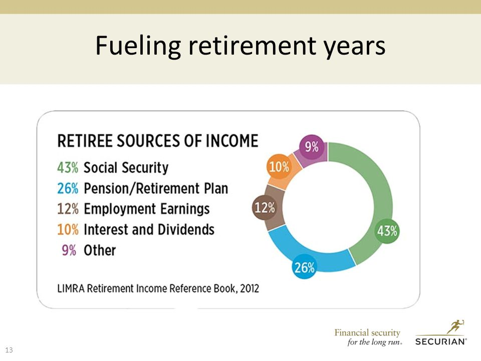 Fueling retirement years 13