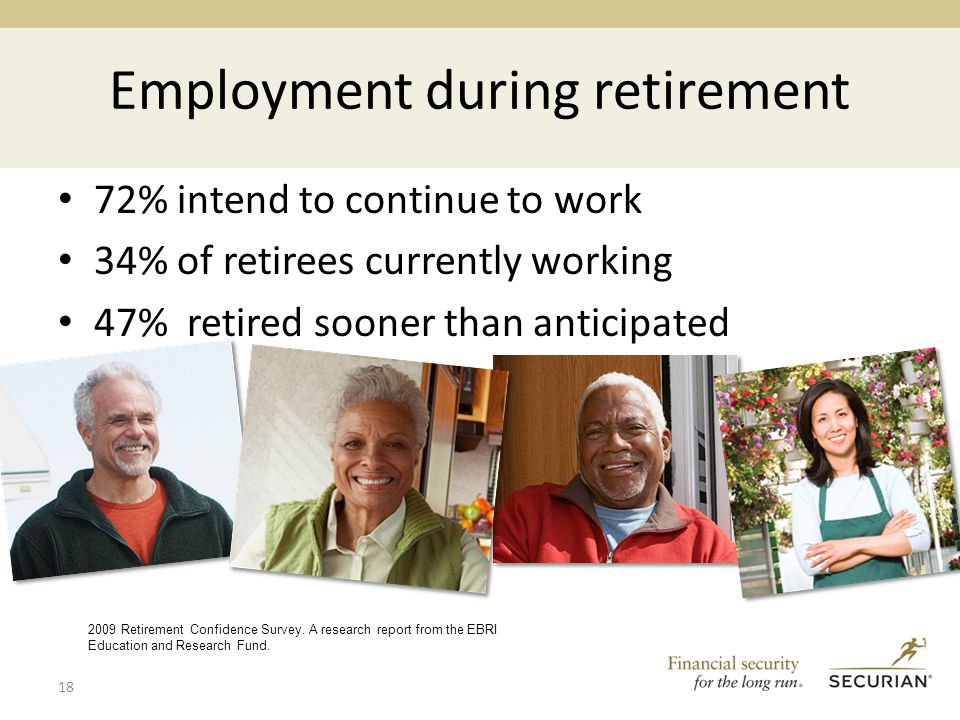 Employment during retirement 72% intend to continue to work 34% of retirees currently working 47% retired sooner than anticipated 18 2009 Retirement Confidence Survey.