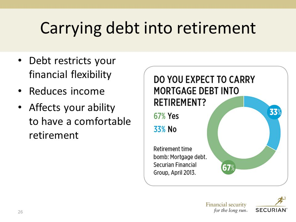 Carrying debt into retirement Debt restricts your financial flexibility Reduces income Affects your ability to have a comfortable retirement 26