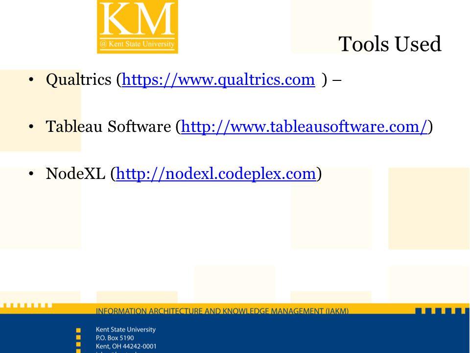 Tools Used Qualtrics (https://www.qualtrics.com ) –https://www.qualtrics.com Tableau Software (http://www.tableausoftware.com/)http://www.tableausoftware.com/ NodeXL (http://nodexl.codeplex.com)http://nodexl.codeplex.com