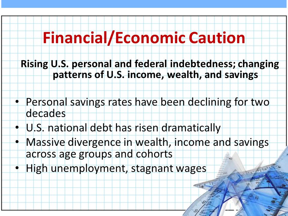 Financial/Economic Caution Rising U.S. personal and federal indebtedness; changing patterns of U.S.
