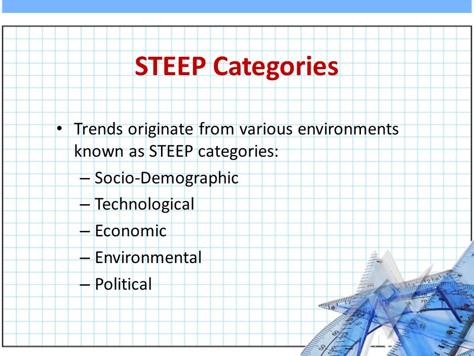 STEEP Categories Trends originate from various environments known as STEEP categories: – Socio-Demographic – Technological – Economic – Environmental – Political