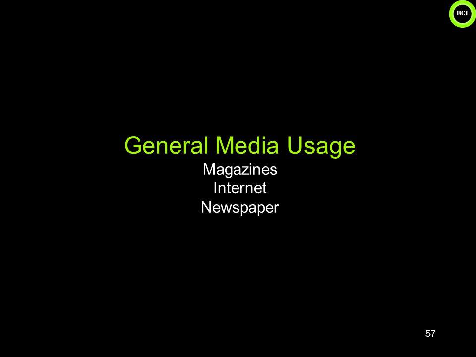 BCF General Media Usage Magazines Internet Newspaper 57