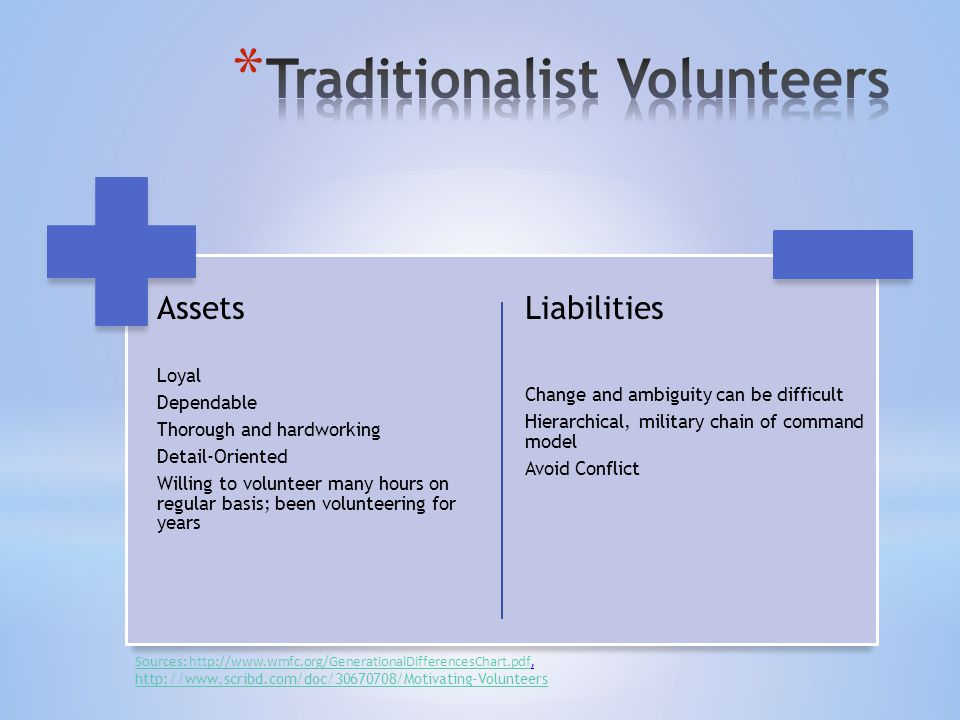 Assets Loyal Dependable Thorough and hardworking Detail-Oriented Willing to volunteer many hours on regular basis; been volunteering for years Liabilities Change and ambiguity can be difficult Hierarchical, military chain of command model Avoid Conflict Sources: http://www.wmfc.org/GenerationalDifferencesChart.pdfSources: http://www.wmfc.org/GenerationalDifferencesChart.pdf, http://www.scribd.com/doc/30670708/Motivating-Volunteers http://www.scribd.com/doc/30670708/Motivating-Volunteers
