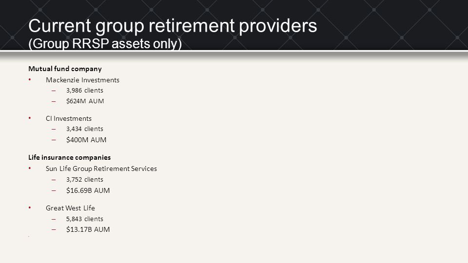 Cu rrent group retirement providers (Group RRSP assets only) Mutual fund company Mackenzie Investments – 3,986 clients – $624M AUM CI Investments – 3,434 clients – $400M AUM Life insurance companies Sun Life Group Retirement Services – 3,752 clients – $16.69B AUM Great West Life – 5,843 clients – $13.17B AUM