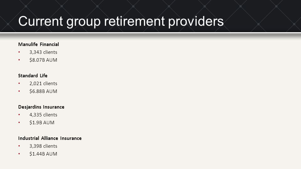Current group retirement providers Bank Royal Bank Group Advantage  5,851 clients  $3.02B AUM BMO Group Retirement Services  - 34 clients  - $339M AUM * B2B Bank – former MRS Group Platform IIROC Scotia McLeod (not actively marketing their platform outside of Scotia)  195 clients  $2.68B AUM