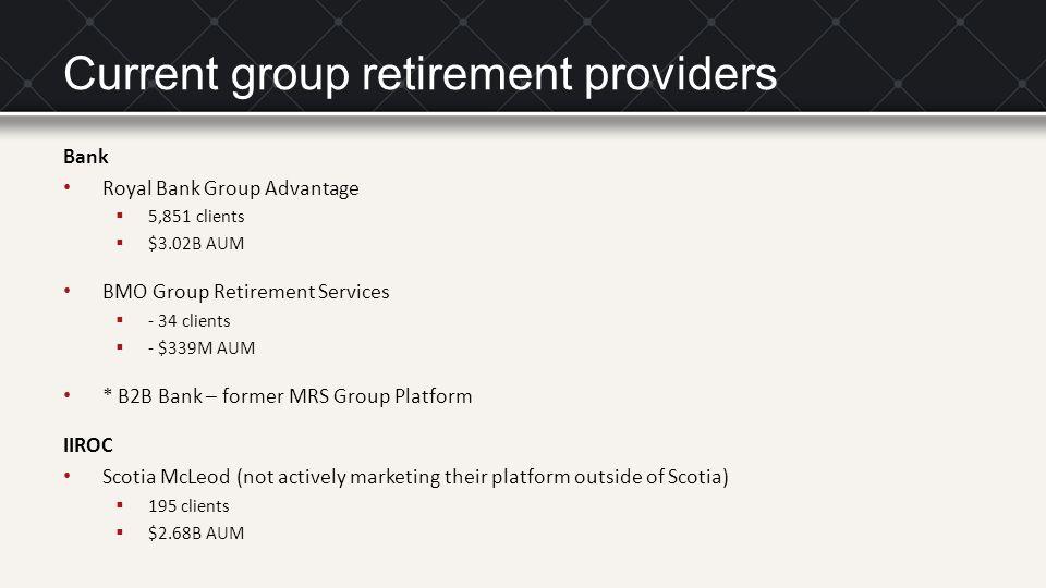 CI Group RSP Plans – AUM tiers Tier Total AUM (Inclusive) Average Plan AUM Average Account AUM Average # of Accounts Top 100 Plans$150M$1.5M$22,70067 Top 500 Plans$286M$572K$21,30040 Top 1000 Plans$351M$351K$19,10018 11