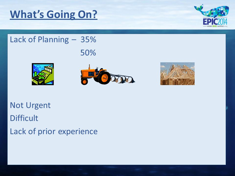 Lack of Planning – 35% 50% Not Urgent Difficult Lack of prior experience What's Going On?