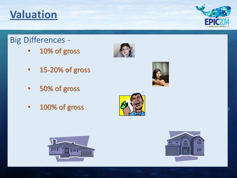 Big Differences - 10% of gross 10% of gross 15-20% of gross 15-20% of gross 50% of gross 50% of gross 100% of gross 100% of gross Valuation