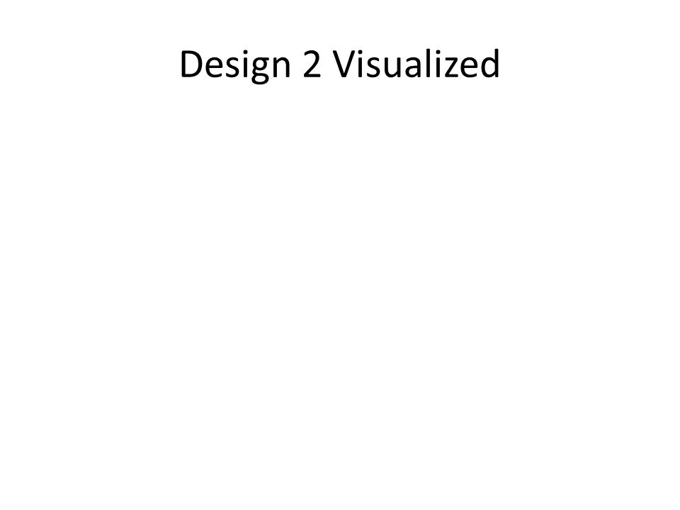 Design 2 Visualized